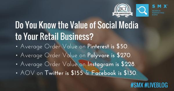 average order value for pinterest facebook twitter